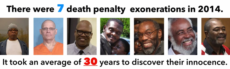 Death Penalty Exonerations in 2014